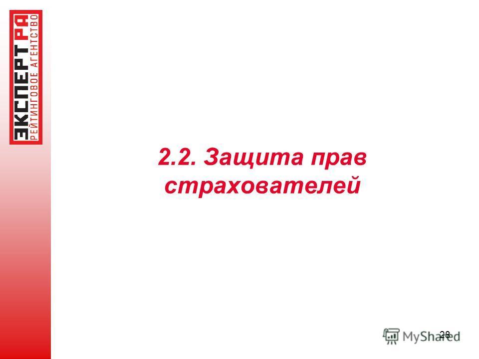 2.2. Защита прав страхователей 28