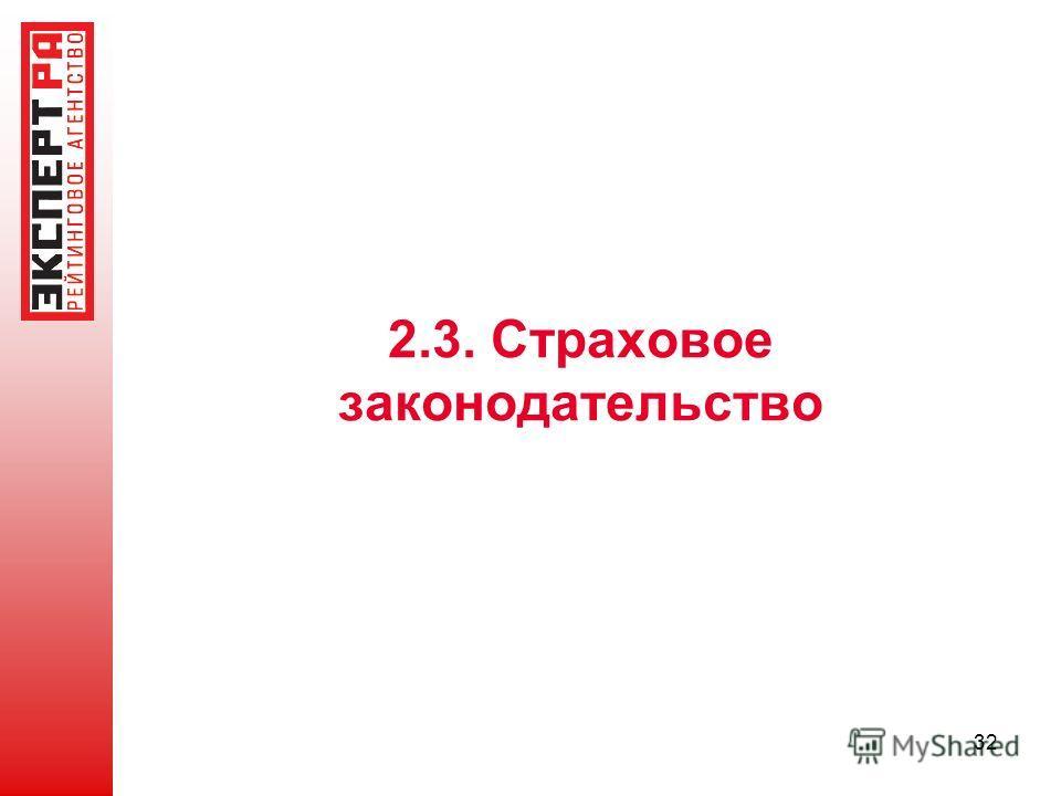2.3. Страховое законодательство 32
