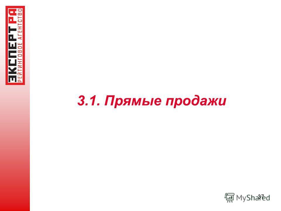 3.1. Прямые продажи 37