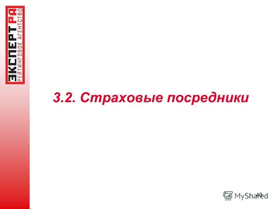 3.2. Страховые посредники 40