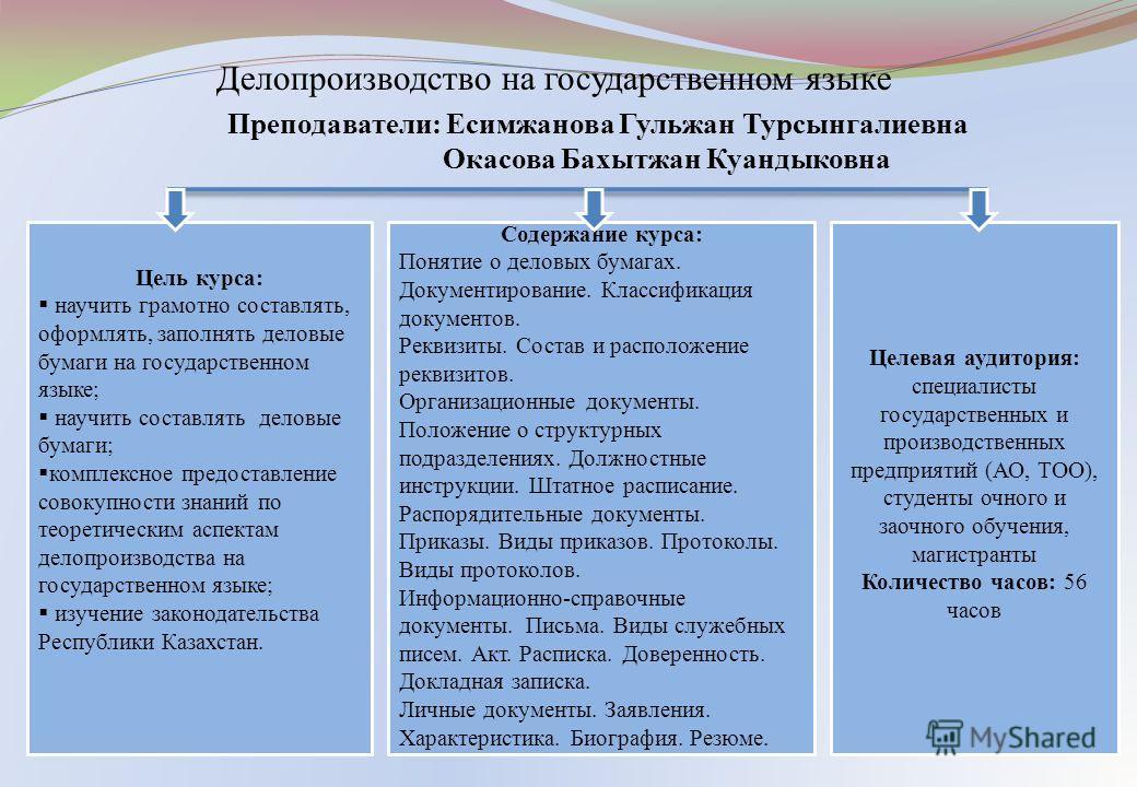 ДЕЛОПРОИЗВОДСТВО НА КАЗАХСКОМ ЯЗЫКЕ СКАЧАТЬ БЕСПЛАТНО