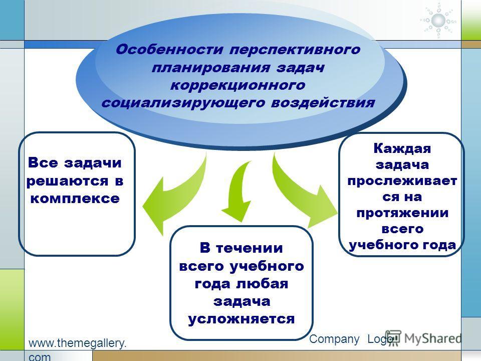 Company Logo www.themegallery. com Все задачи решаются в комплексе В течении всего учебного года любая задача усложняется Каждая задача прослеживает ся на протяжении всего учебного года Особенности перспективного планирования задач коррекционного соц