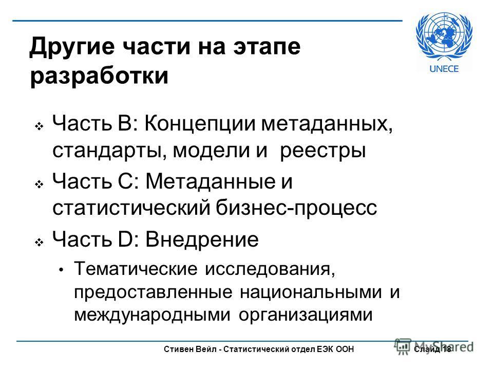 Стивен Вейл - Статистический отдел ЕЭК ООН Слайд 18 Другие части на этапе разработки Часть B: Концепции метаданных, стандарты, модели и реестры Часть C: Метаданные и статистический бизнес-процесс Часть D: Внедрение Тематические исследования, предоста