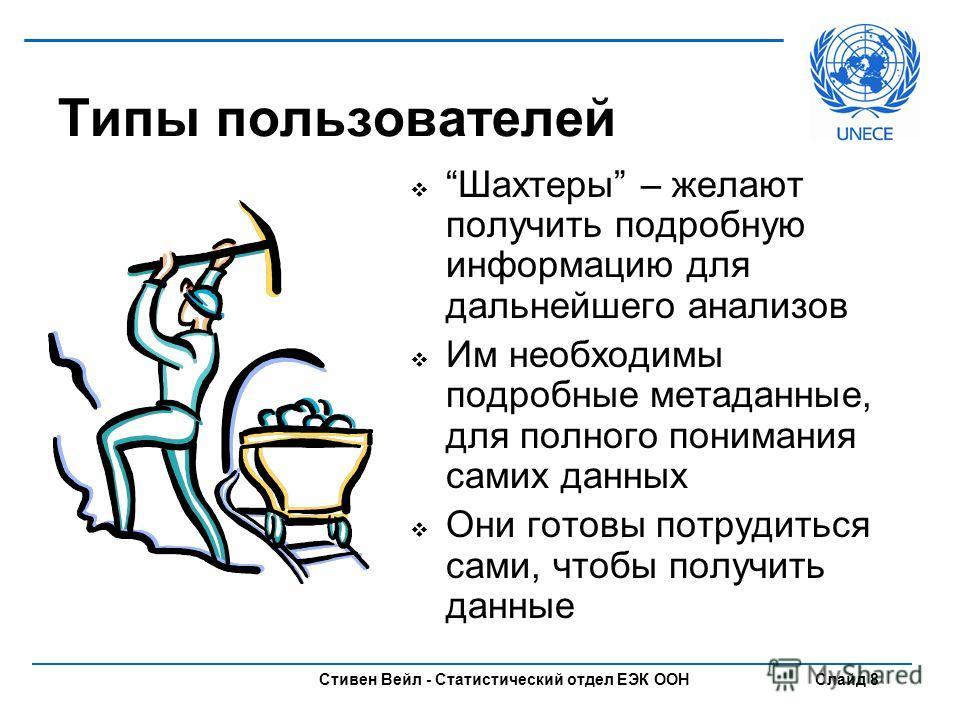 Стивен Вейл - Статистический отдел ЕЭК ООН Слайд 8 Шахтеры – желают получить подробную информацию для дальнейшего анализов Им необходимы подробные метаданные, для полного понимания самих данных Они готовы потрудиться сами, чтобы получить данные Типы