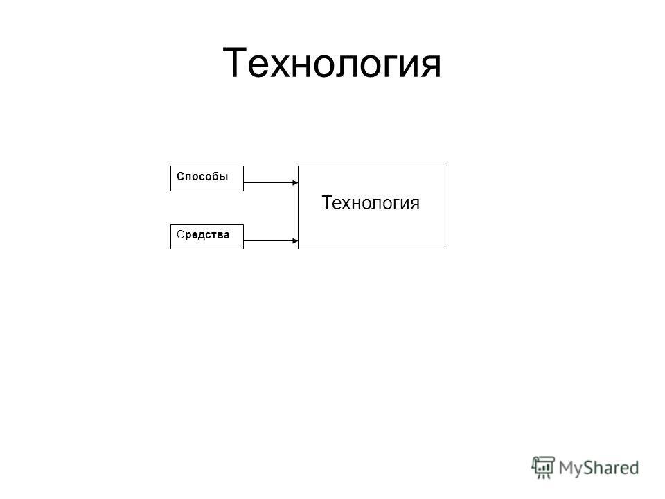 Технология Средства Способы Технология