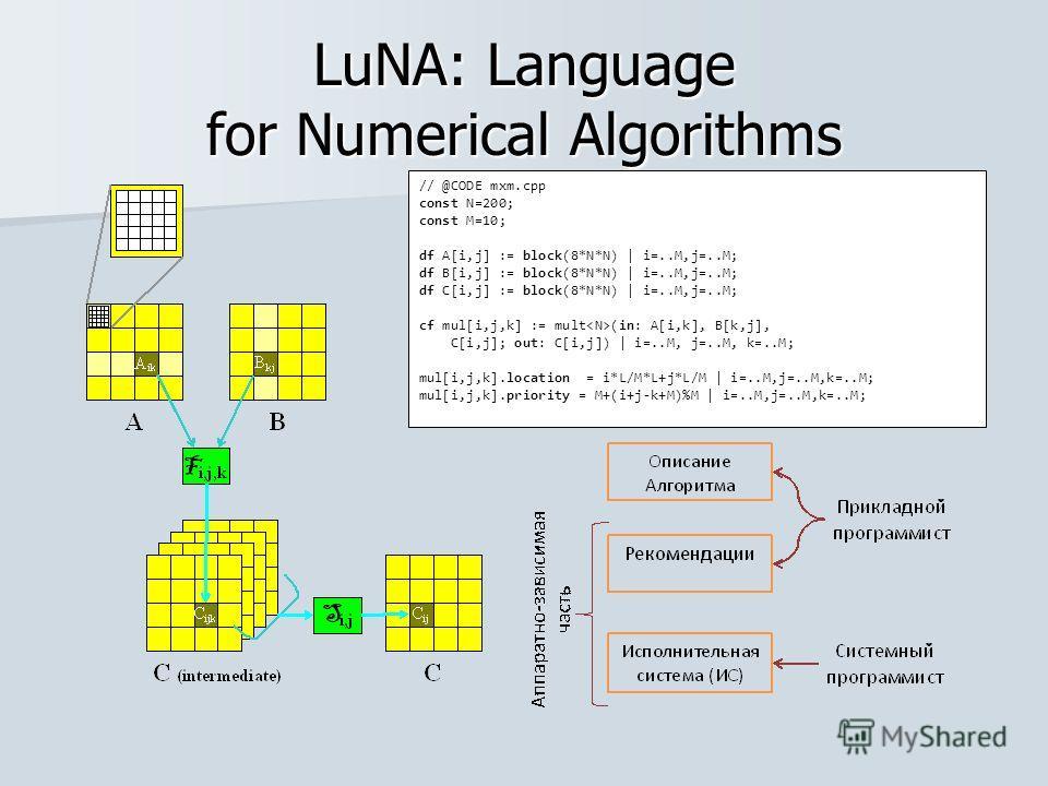 LuNA: Language for Numerical Algorithms // @CODE mxm.cpp const N=200; const M=10; df A[i,j] := block(8*N*N) | i=..M,j=..M; df B[i,j] := block(8*N*N) | i=..M,j=..M; df C[i,j] := block(8*N*N) | i=..M,j=..M; cf mul[i,j,k] := mult (in: A[i,k], B[k,j], C[