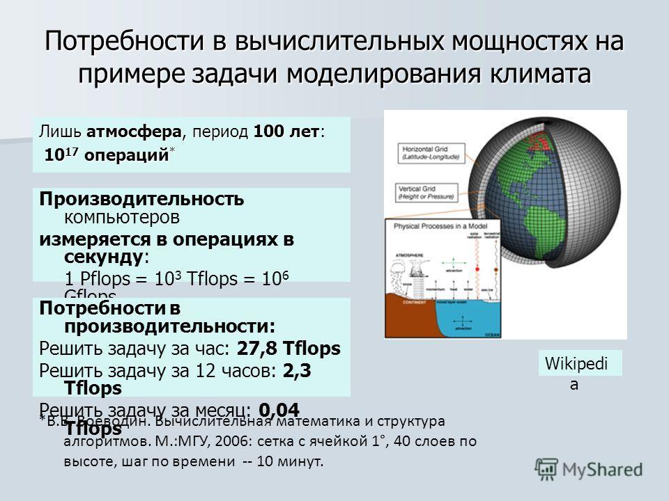 Потребности в вычислительных мощностях на примере задачи моделирования климата Лишь атмосфера, период 100 лет: 10 17 операций * 10 17 операций * Производительность компьютеров измеряется в операциях в секунду: 1 Pflops = 10 3 Tflops = 10 6 Gflops = 1