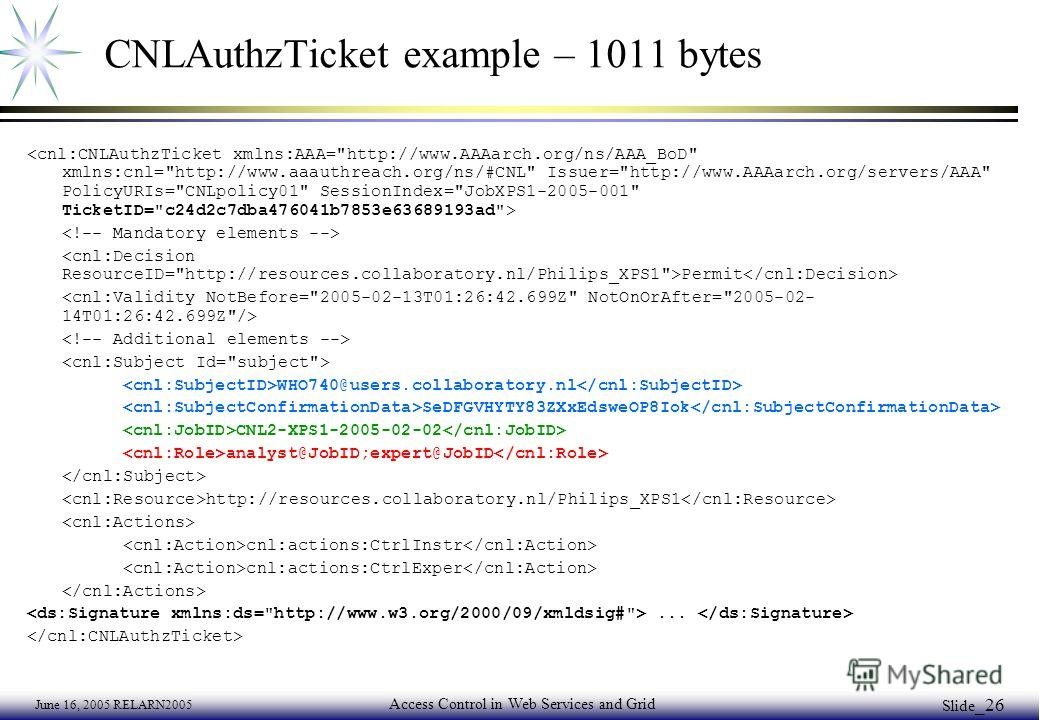 June 16, 2005 RELARN2005 Access Control in Web Services and Grid Slide _26 CNLAuthzTicket example – 1011 bytes Permit WHO740@users.collaboratory.nl SeDFGVHYTY83ZXxEdsweOP8Iok CNL2-XPS1-2005-02-02 analyst@JobID;expert@JobID http://resources.collaborat
