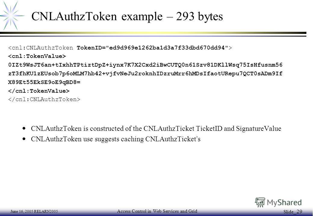 June 16, 2005 RELARN2005 Access Control in Web Services and Grid Slide _29 CNLAuthzToken example – 293 bytes 0IZt9WsJT6an+tIxhhTPtiztDpZ+iynx7K7X2Cxd2iBwCUTQ0n61Szv81DKllWsq75IsHfusnm56 zT3fhKU1zEUsob7p6oMLM7hb42+vjfvNeJu2roknhIDzruMrr6hMDsIfaotURepu