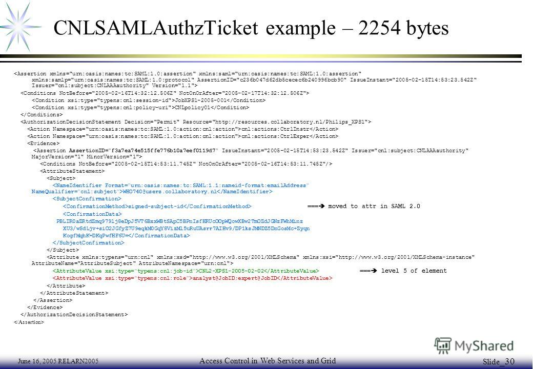 June 16, 2005 RELARN2005 Access Control in Web Services and Grid Slide _30 CNLSAMLAuthzTicket example – 2254 bytes JobXPS1-2005-001 CNLpolicy01 cnl:actions:CtrlInstr cnl:actions:CtrlExper WHO740@users.collaboratory.nl signed-subject-id === moved to a