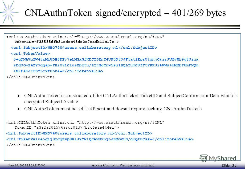 June 16, 2005 RELARN2005 Access Control in Web Services and Grid Slide _32 CNLAuthnToken signed/encrypted – 401/269 bytes WHO740@users.collaboratory.nl 0+qQNAVuZW4txMi8DH6DFy7eLMGxSfKDJY6ZnY4UW5Dt0JFtatlEprUtgnjCkzrJUMvWk9qtUzna sDdUG+P4ZY7dgab+PHiU9