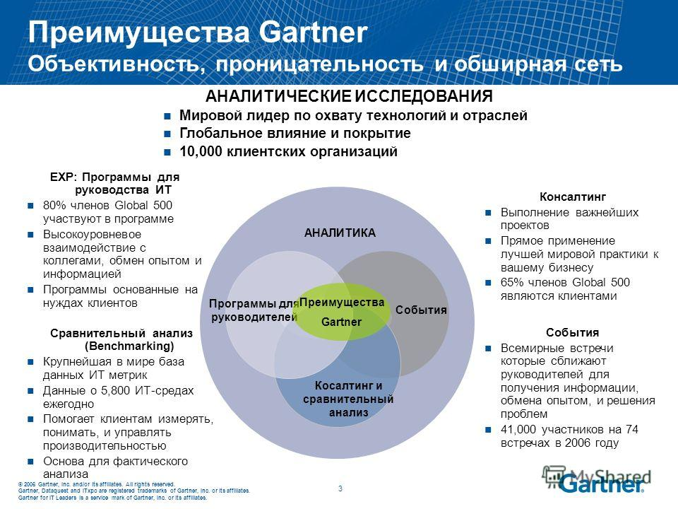 © 2006 Gartner, Inc. and/or its affiliates. All rights reserved. Gartner, Dataquest and ITxpo are registered trademarks of Gartner, Inc. or its affiliates. Gartner for IT Leaders is a service mark of Gartner, Inc. or its affiliates. 3 АНАЛИТИЧЕСКИЕ И
