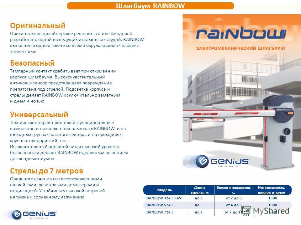 Шлагбаум RAINBOW Модель Длина стрелы, м RAINBOW 324 С FASTдо 3 до 5RAINBOW 524 С Время открывания, с. Интенсивность, циклов в сутки RAINBOW 724 Сдо 7 от 2 до 3 от 4 до 8 от 7 до 11 1500 1000 500 Безопасный Тамперный контакт срабатывает при открывании