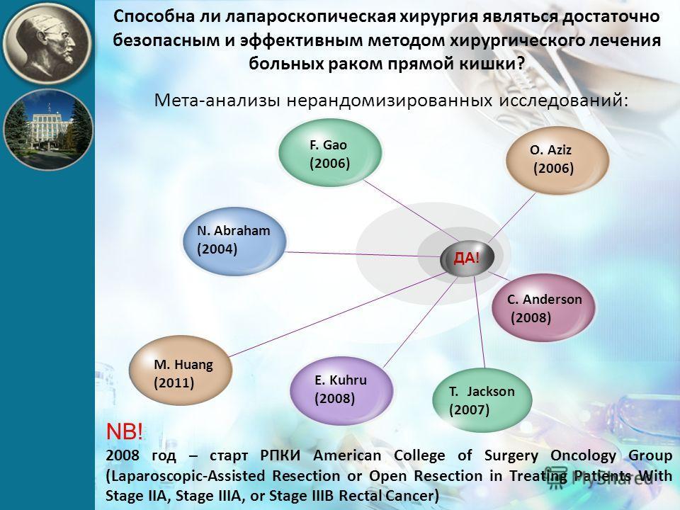Способна ли лапароскопическая хирургия являться достаточно безопасным и эффективным методом хирургического лечения больных раком прямой кишки? F. Gao (2006) N. Abraham (2004) E. Kuhru (2008) C. Anderson (2008) O. Aziz (2006) M. Huang (2011) T. Jackso