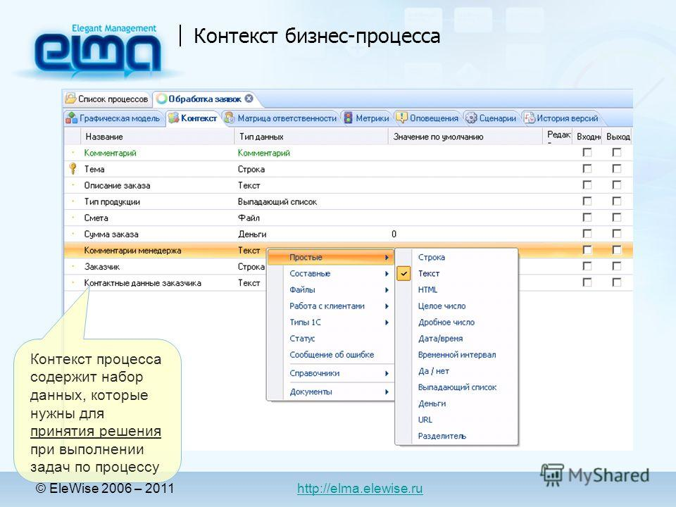 Контекст бизнес-процесса Контекст процесса содержит набор данных, которые нужны для принятия решения при выполнении задач по процессу © EleWise 2006 – 2011 http://elma.elewise.ru