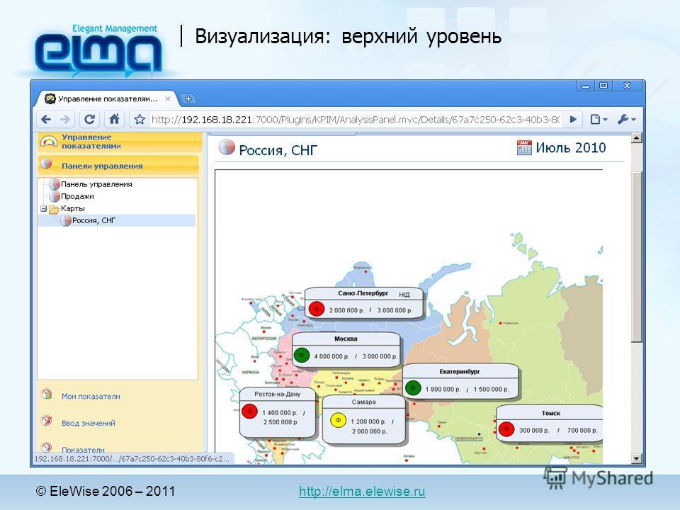 Визуализация: верхний уровень © EleWise 2006 – 2011 http://elma.elewise.ru