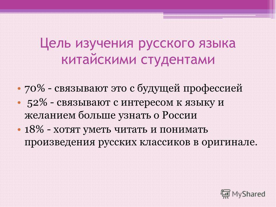 Цель изучения русского языка китайскими студентами 70% - связывают это с будущей профессией 52% - связывают с интересом к языку и желанием больше узнать о России 18% - хотят уметь читать и понимать произведения русских классиков в оригинале.