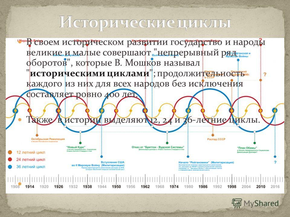В своем историческом развитии государство и народы великие и малые совершают