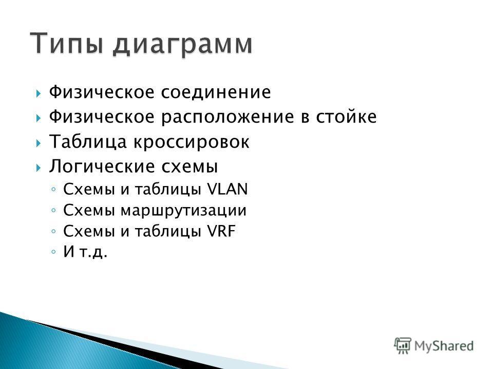Физическое соединение Физическое расположение в стойке Таблица кроссировок Логические схемы Cхемы и таблицы VLAN Схемы маршрутизации Схемы и таблицы VRF И т.д.
