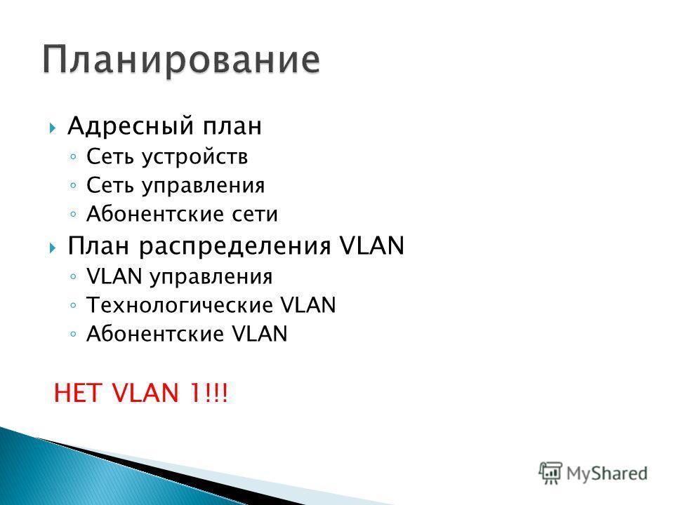 Адресный план Сеть устройств Сеть управления Абонентские сети План распределения VLAN VLAN управления Технологические VLAN Абонентские VLAN НЕТ VLAN 1!!!