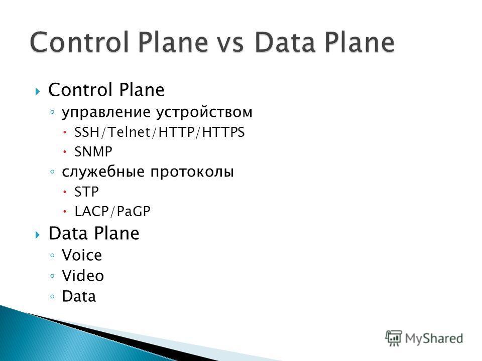 Control Plane управление устройством SSH/Telnet/HTTP/HTTPS SNMP служебные протоколы STP LACP/PaGP Data Plane Voice Video Data