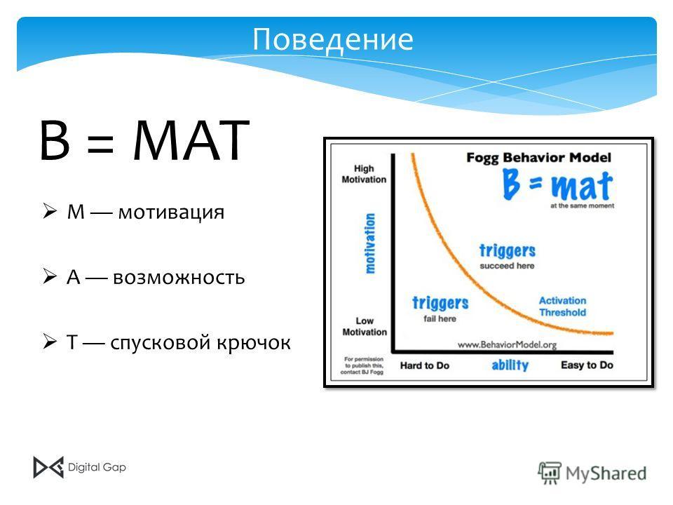 M мотивация A возможность T спусковой крючок Поведение B = MAT