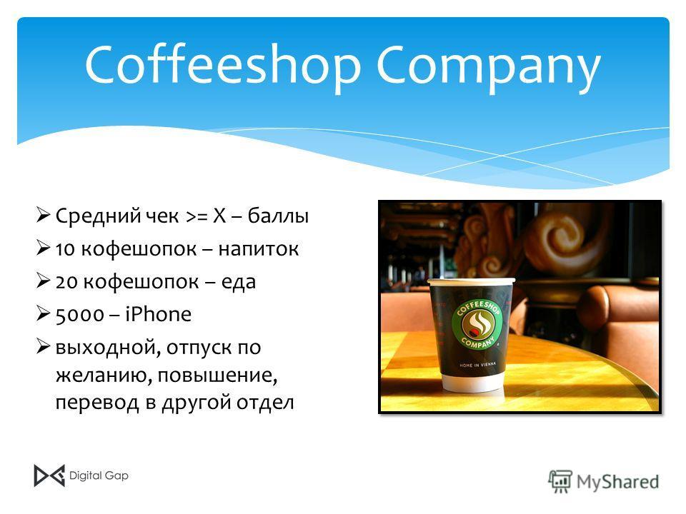 Coffeeshop Company Средний чек >= X – баллы 10 кофешопок – напиток 20 кофешопок – еда 5000 – iPhone выходной, отпуск по желанию, повышение, перевод в другой отдел