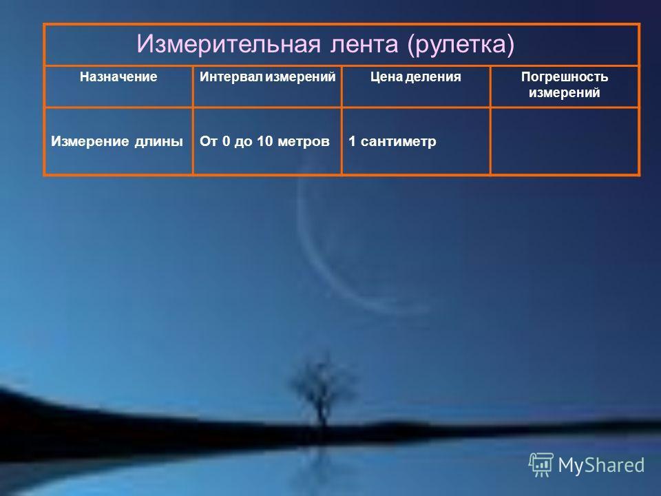 Измерительная лента (рулетка) НазначениеИнтервал измеренийЦена деленияПогрешность измерений Измерение длиныОт 0 до 10 метров1 сантиметр