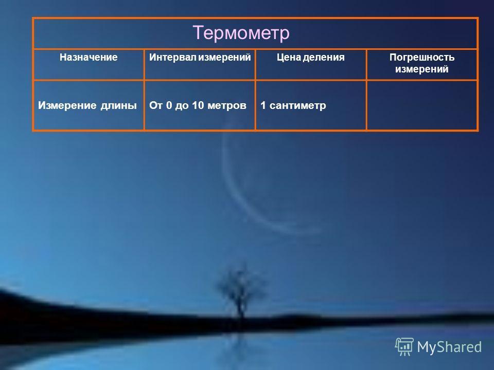 Термометр НазначениеИнтервал измеренийЦена деленияПогрешность измерений Измерение длиныОт 0 до 10 метров1 сантиметр