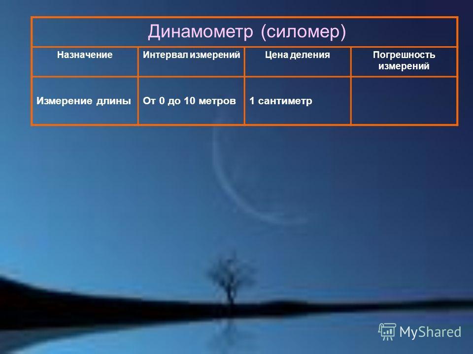 Динамометр (силомер) НазначениеИнтервал измеренийЦена деленияПогрешность измерений Измерение длиныОт 0 до 10 метров1 сантиметр