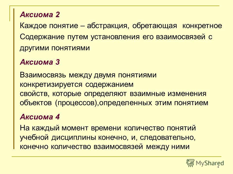 4 Аксиома 2 Аксиома 3 Взаимосвязь между двумя понятиями конкретизируется содержанием свойств, которые определяют взаимные изменения объектов (процессов),определенных этим понятием Аксиома 4 На каждый момент времени количество понятий учебной дисципли
