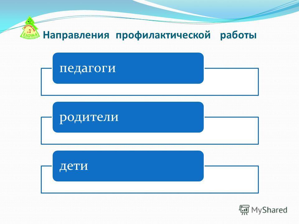 Направления профилактической работы педагогиродителидети