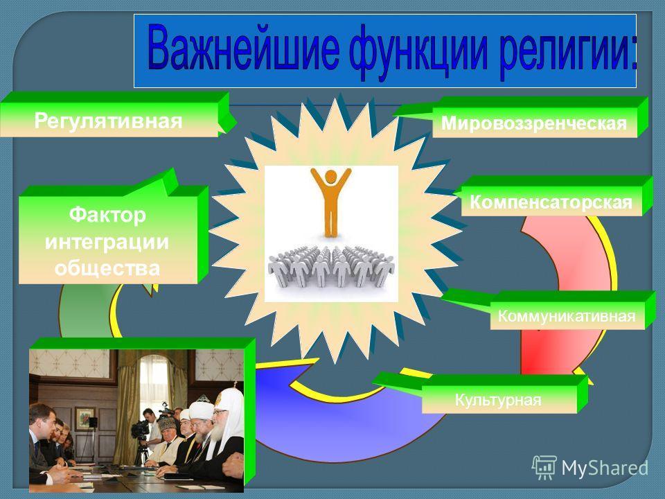 Мировоззренческая Регулятивная Коммуникативная Компенсаторская Культурная Фактор интеграции общества