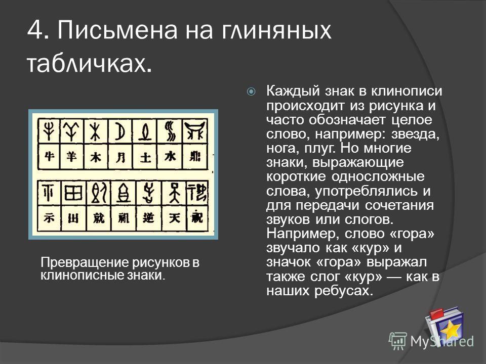 4. Письмена на глиняных табличках. Глиняная табличка с клинописью. 3-е тыс. до н.э. Раскапывая древние города Двуречья, археологи находят таблички, покрытые значками в виде клинышков. Значки эти выдавлены на табличке из мягкой глины концом специально