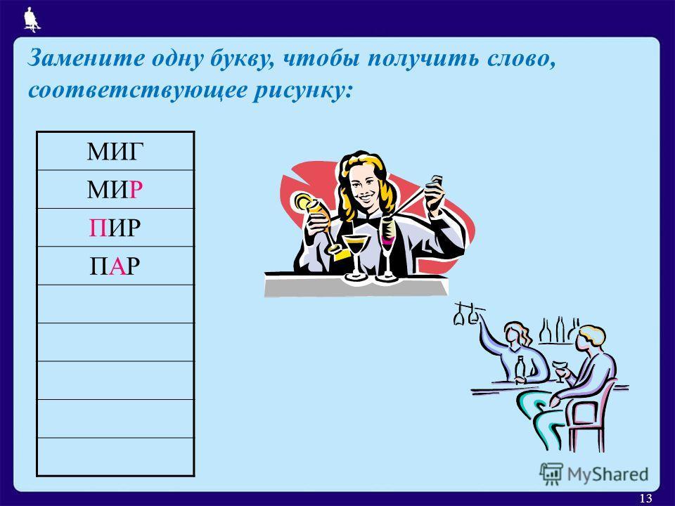 МИГ МИР ПИР ПАРПАР Замените одну букву, чтобы получить слово, соответствующее рисунку: 13