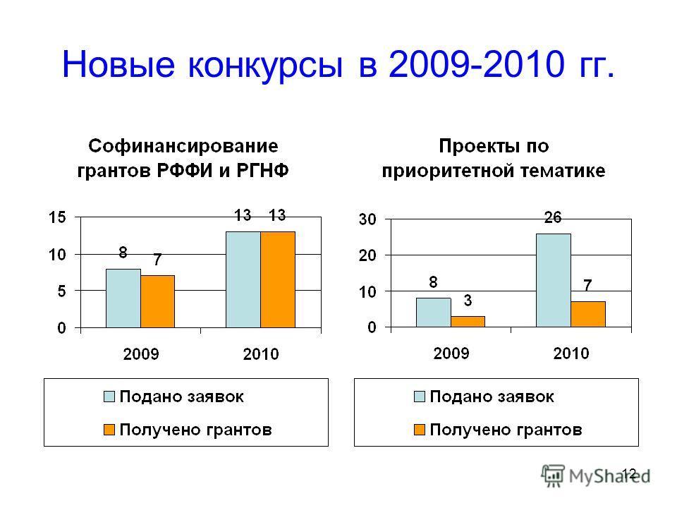 12 Новые конкурсы в 2009-2010 гг.