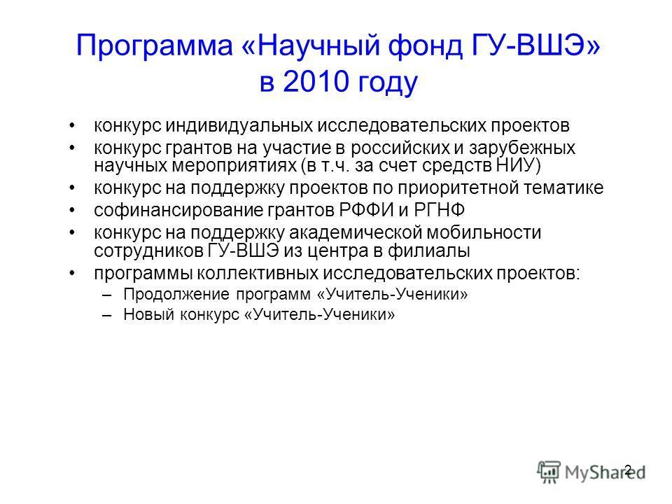 2 Программа «Научный фонд ГУ-ВШЭ» в 2010 году конкурс индивидуальных исследовательских проектов конкурс грантов на участие в российских и зарубежных научных мероприятиях (в т.ч. за счет средств НИУ) конкурс на поддержку проектов по приоритетной темат