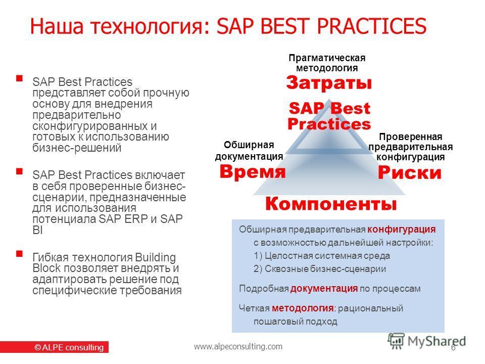 www.alpeconsulting.com © ALPE consulting Наша технология: SAP BEST PRACTICES 6 Время Риски Обширная документация SAP Best Practices Затраты Компоненты SAP Best Practices представляет собой прочную основу для внедрения предварительно сконфигурированны