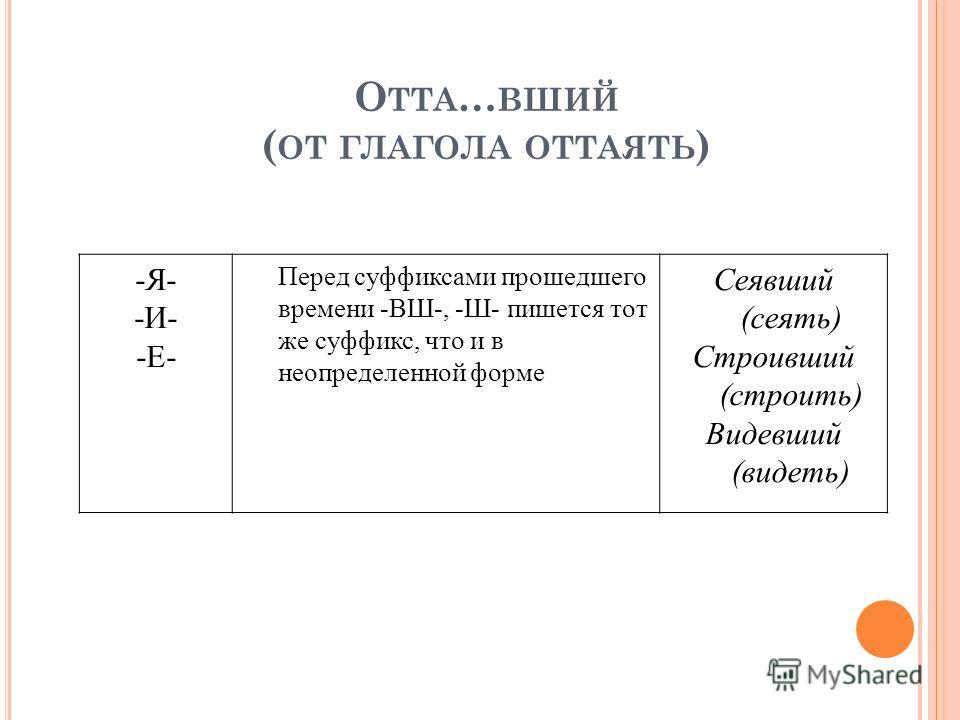 О ТТА … ВШИЙ ( ОТ ГЛАГОЛА ОТТАЯТЬ ) -Я- -И- -Е- Перед суффиксами прошедшего времени -ВШ-, -Ш- пишется тот же суффикс, что и в неопределенной форме Сеявший (сеять) Строивший (строить) Видевший (видеть)