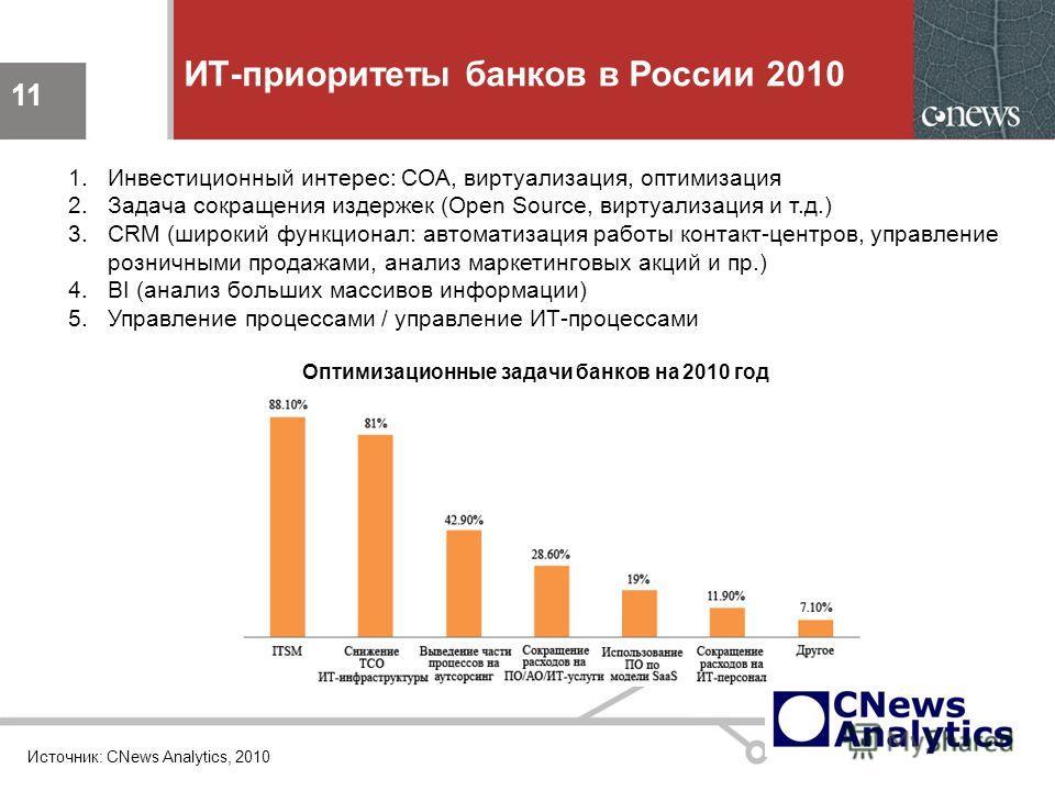 11 ИТ-приоритеты банков в России 2010 11 1.Инвестиционный интерес: СОА, виртуализация, оптимизация 2.Задача сокращения издержек (Open Source, виртуализация и т.д.) 3.CRM (широкий функционал: автоматизация работы контакт-центров, управление розничными