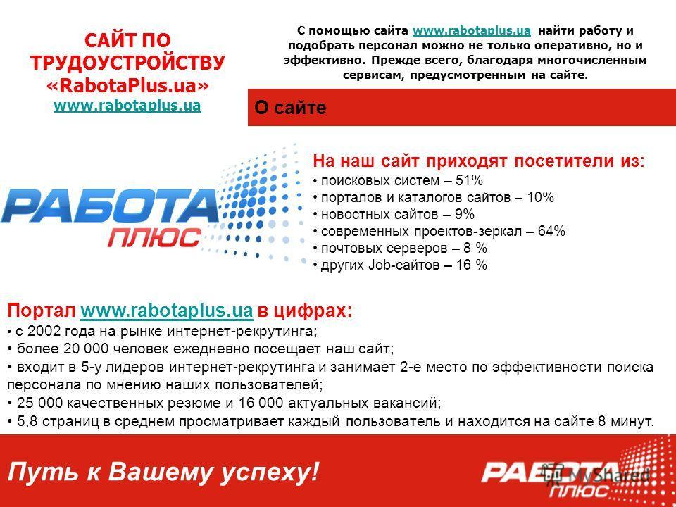 САЙТ ПО ТРУДОУСТРОЙСТВУ «RabotaPlus.ua» www.rabotaplus.ua www.rabotaplus.ua С помощью сайта www.rabotaplus.ua найти работу и подобрать персонал можно не только оперативно, но и эффективно. Прежде всего, благодаря многочисленным сервисам, предусмотрен