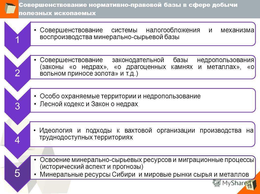 18 Совершенствование нормативно-правовой базы в сфере добычи полезных ископаемых 1 Совершенствование системы налогообложения и механизма воспроизводства минерально-сырьевой базы 2 Совершенствование законодательной базы недропользования (законы «о нед