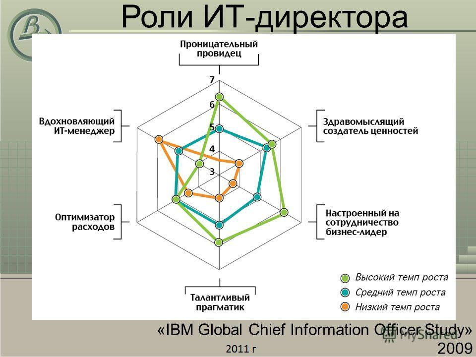 Роли ИТ-директора «IBM Global Chief Information Officer Study» 2009