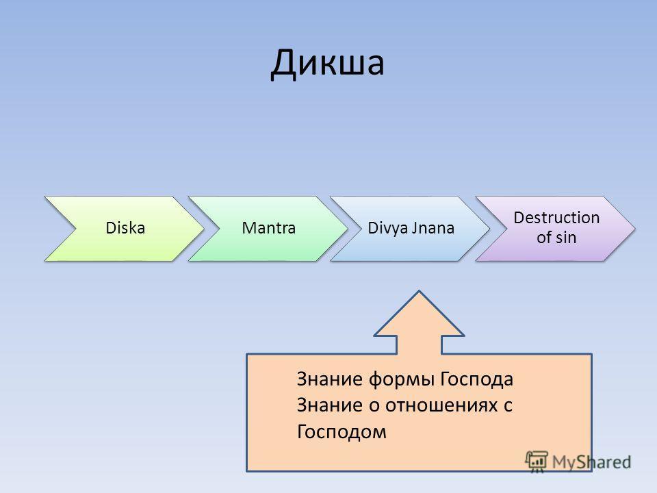 Дикша DiskaMantra Divya Jnana Destruction of sin Знание формы Господа Знание о отношениях с Господом