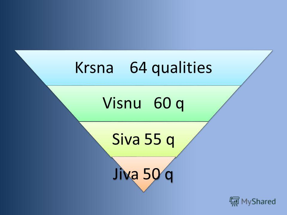 Krsna 64 qualities Visnu 60 q Siva 55 q Jiva 50 q