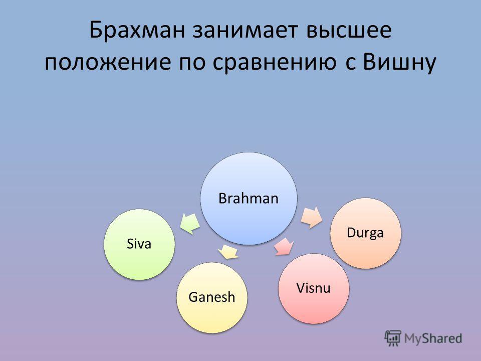 Брахман занимает высшее положение по сравнению с Вишну Brahman Visnu Durga Ganesh Siva