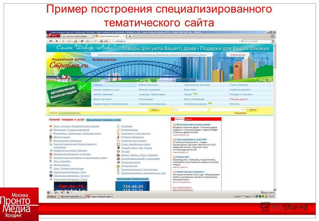 Пример построения специализированного тематического сайта