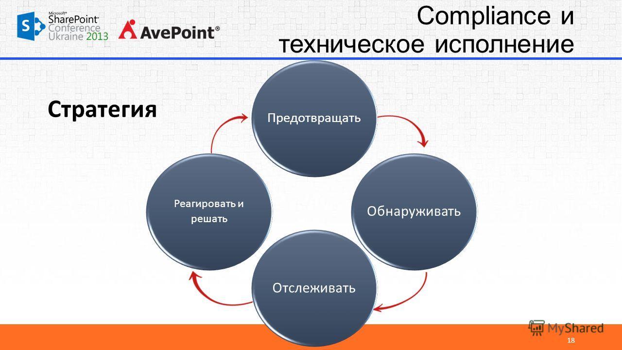 Compliance и техническое исполнение Стратегия 18 Предотвращать Обнаруживать Отслеживать Реагировать и решать