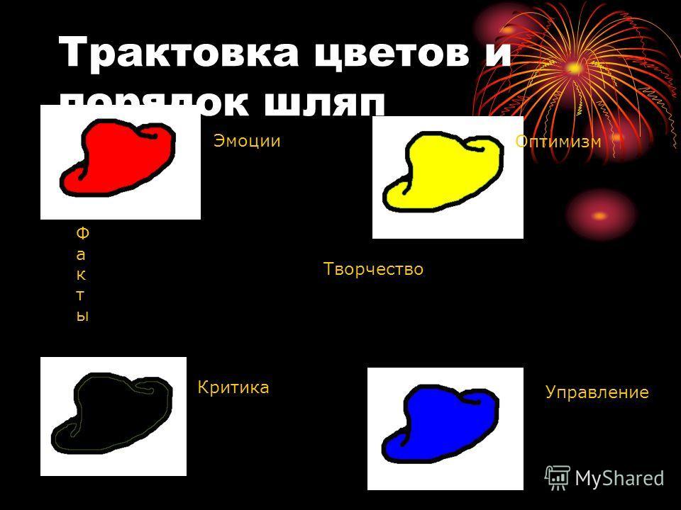 Трактовка цветов и порядок шляп ФактыФакты Эмоции Творчество Критика Управление Оптимизм
