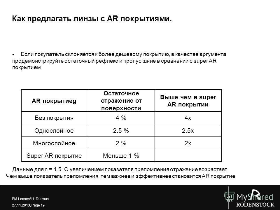 PM Lenses/ H. Durmus 27.11.2013, Page 19 Как предлагать линзы с AR покрытиями. - Если покупатель склоняется к более дешевому покрытию, в качестве аргумента продемонстрируйте остаточный рефлекс и пропускание в сравнении с super AR покрытием Меньше 1 %